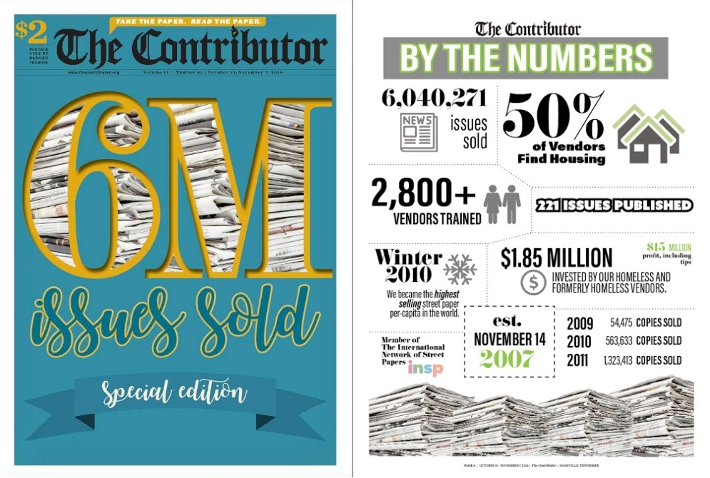 The cover of The Contrubutor's special edition - and their story in numbers. Courtesy of The Contributor